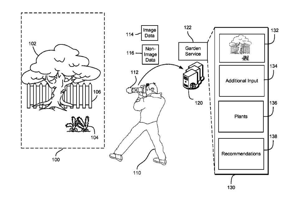 Patent für Gartensoftware von Amazon