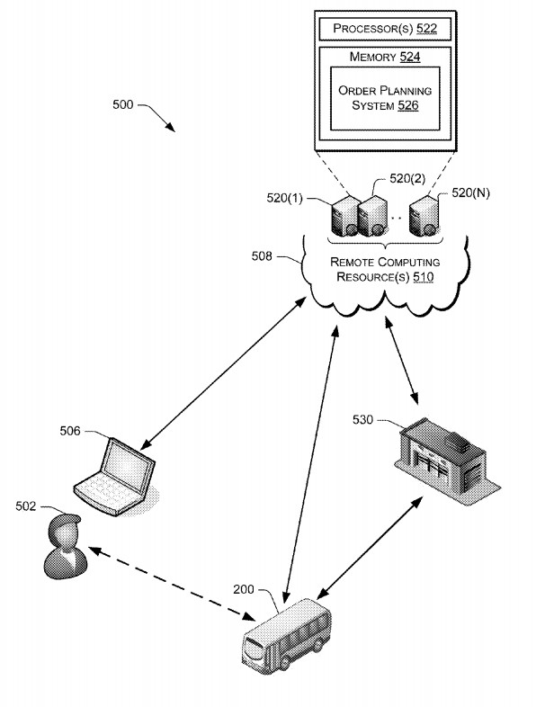 Patent für Paketlieferung durch Bus von Amazon